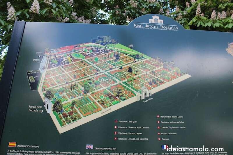Mapa do Jardim Botânico Real de Madri