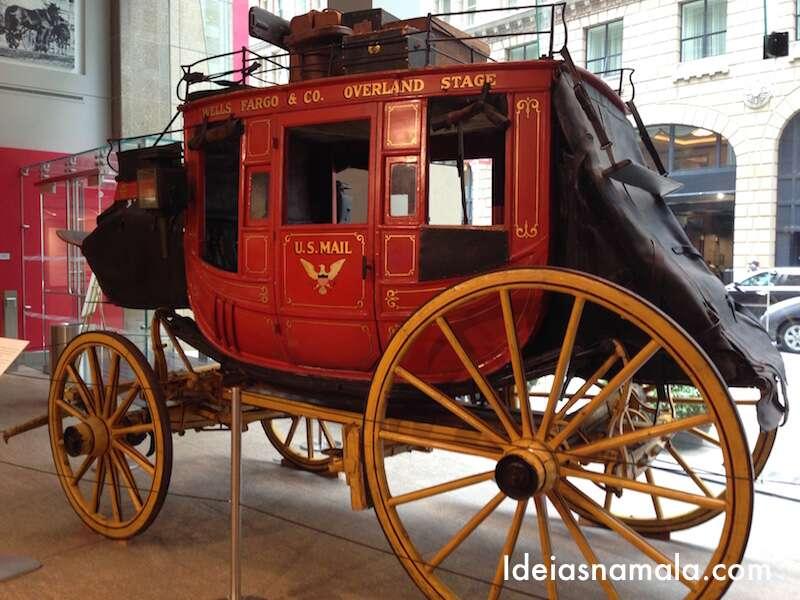 Museus de San Francisco