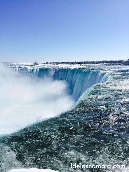 Toronto Mês a mês